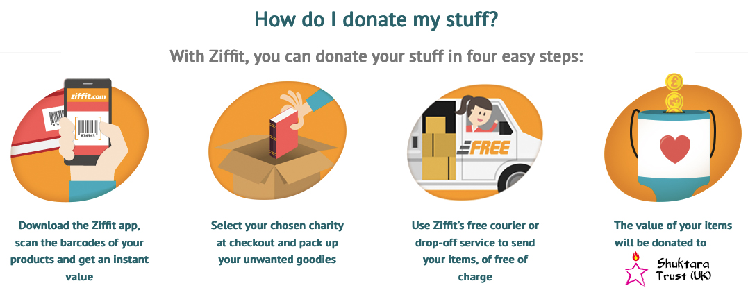 Ziffit how to donate directions